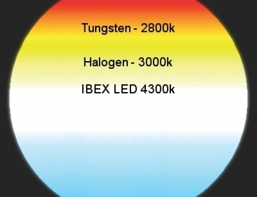 Breakthrough Color Temperature
